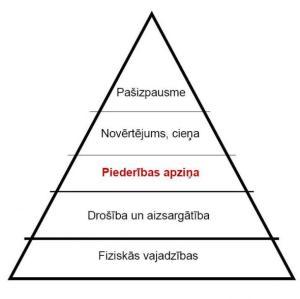 maslova_piramida.jpg.resize
